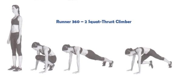 14 ท่าฝึกความแข็งแรงนักวิ่ง 360 องศา - 2