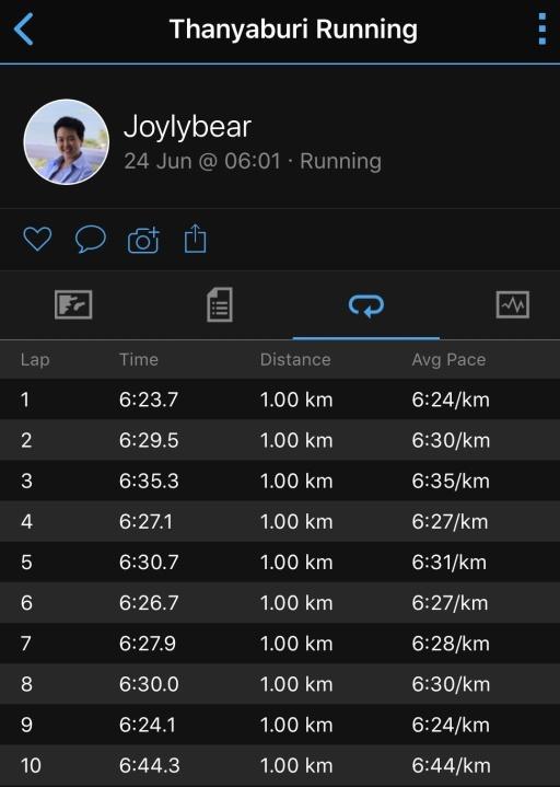 92 ประสบการณ์ที่มีค่าที่สุดจากการวิ่ง 15