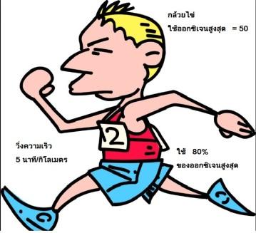 43 - 7 การวิ่งแบบประหยัดพลังงาน 6